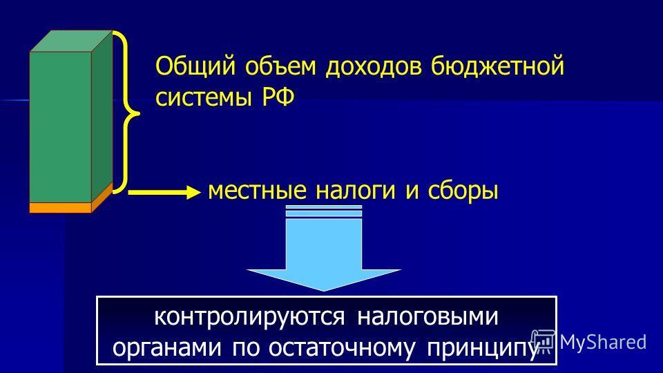 контролируются налоговыми органами по остаточному принципу Общий объем доходов бюджетной системы РФ местные налоги и сборы
