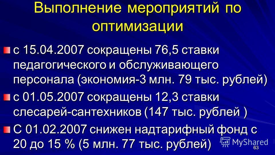 63 мероприятий по оптимизации Выполнение мероприятий по оптимизации с 15.04.2007 сокращены 76,5 ставки педагогического и обслуживающего персонала (экономия-3 млн. 79 тыс. рублей) с 01.05.2007 сокращены 12,3 ставки слесарей-сантехников (147 тыс. рубле
