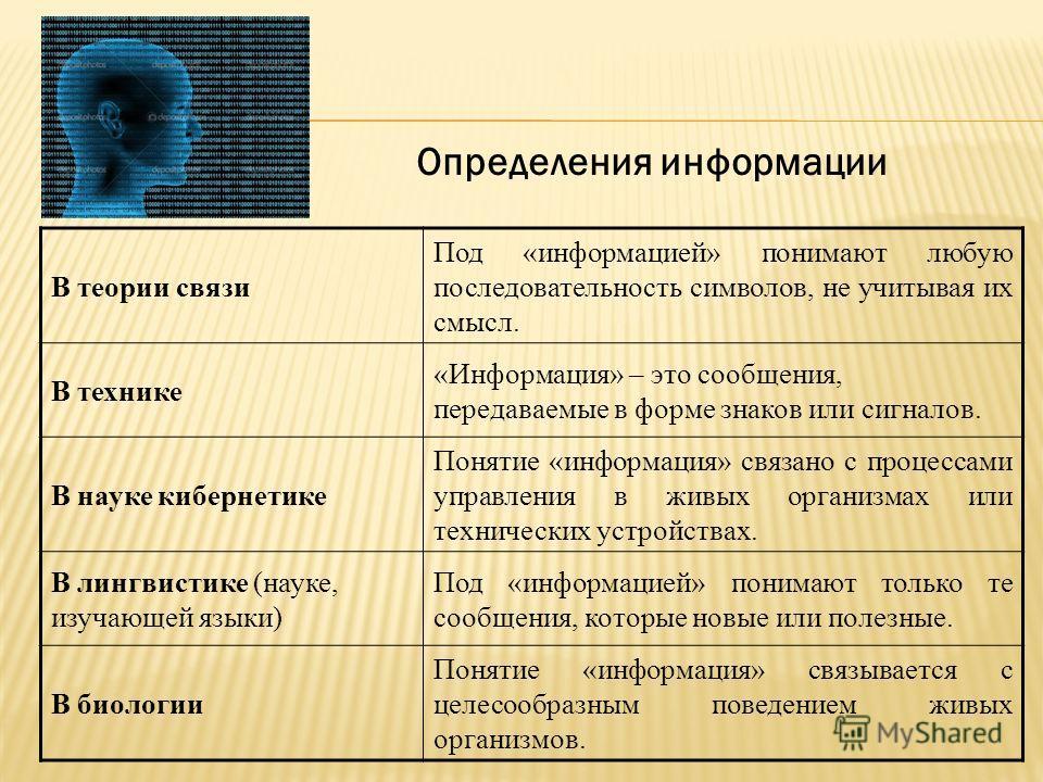 В теории связи Под «информацией» понимают любую последовательность символов, не учитывая их смысл. В технике «Информация» – это сообщения, передаваемые в форме знаков или сигналов. В науке кибернетике Понятие «информация» связано с процессами управле