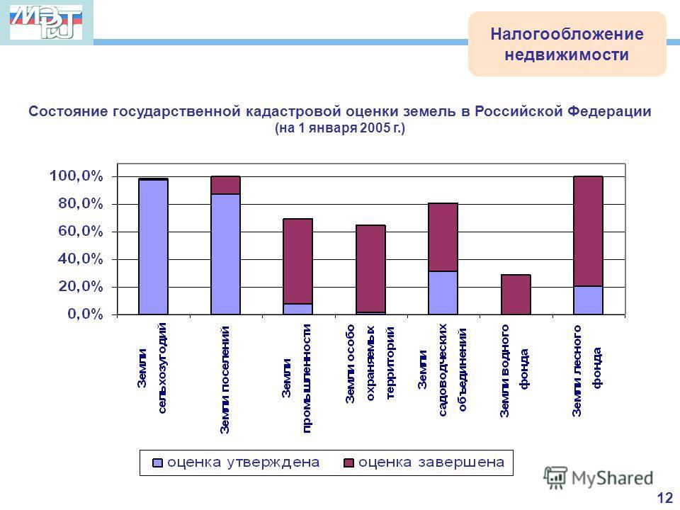 Состояние государственной кадастровой оценки земель в Российской Федерации (на 1 января 2005 г.) Налогообложение недвижимости 12