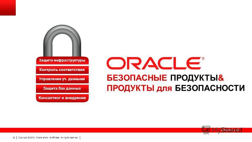 Copyright © 2012, Oracle and/or its affiliates. All rights reserved. 24 Управление уч. данными Защита инфраструктуры Консалтинг и внедрение Защита баз данных Контроль соответствия