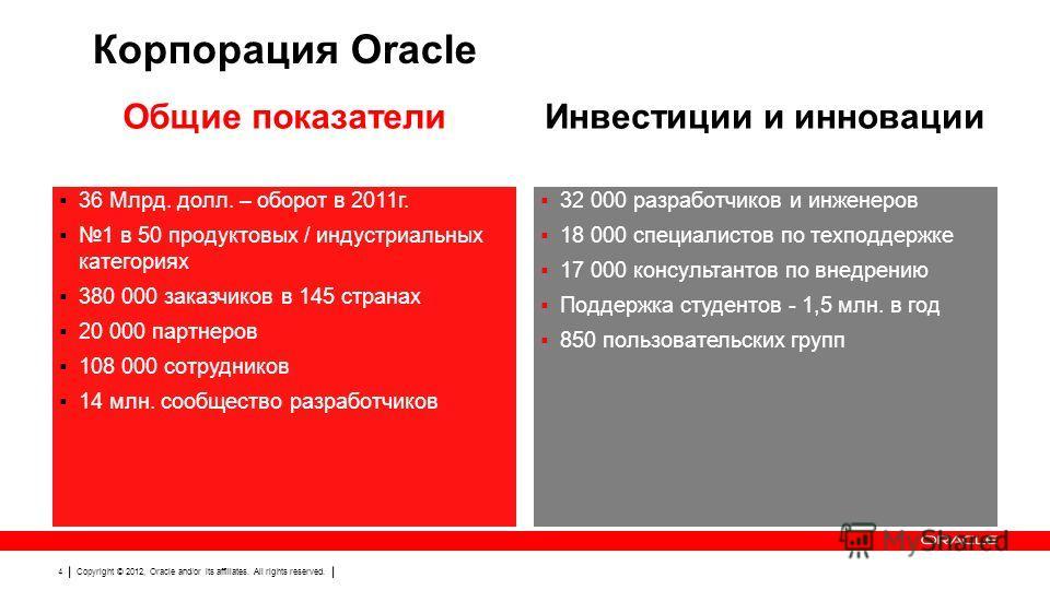 Copyright © 2012, Oracle and/or its affiliates. All rights reserved. 4 Корпорация Oracle Общие показатели 36 Млрд. долл. – оборот в 2011г. 1 в 50 продуктовых / индустриальных категориях 380 000 заказчиков в 145 странах 20 000 партнеров 108 000 сотруд