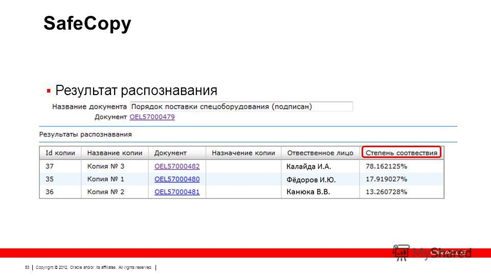 Copyright © 2012, Oracle and/or its affiliates. All rights reserved. 53 SafeCopy Результат распознавания