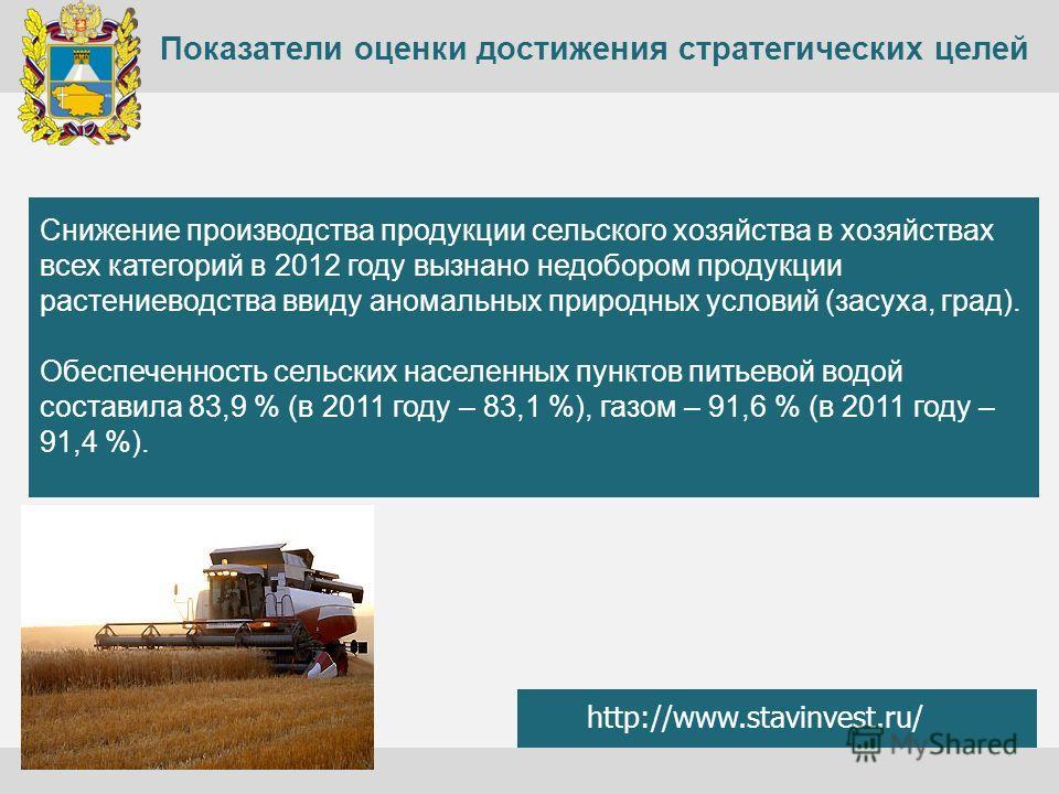 Снижение производства продукции сельского хозяйства в хозяйствах всех категорий в 2012 году вызнано недобором продукции растениеводства ввиду аномальных природных условий (засуха, град). Обеспеченность сельских населенных пунктов питьевой водой соста