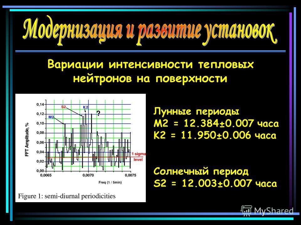 Лунные периоды M2 = 12.384±0.007 часа K2 = 11.950±0.006 часа Солнечный период S2 = 12.003±0.007 часа Вариации интенсивности тепловых нейтронов на поверхности