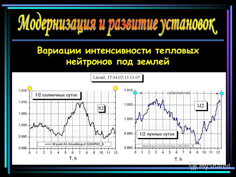 Вариации интенсивности тепловых нейтронов под землей