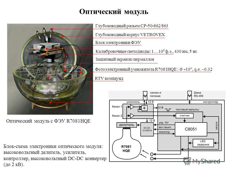 Блок-схема электроники оптического модуля: высоковольтный делитель, усилитель, контроллер, высоковольтный DC-DC конвертер (до 2 кВ). Оптический модуль c ФЭУ R7081HQE Оптический модуль Глубоководный разъем CP-50-862/863 Глубоководный корпус VETROVEX Б
