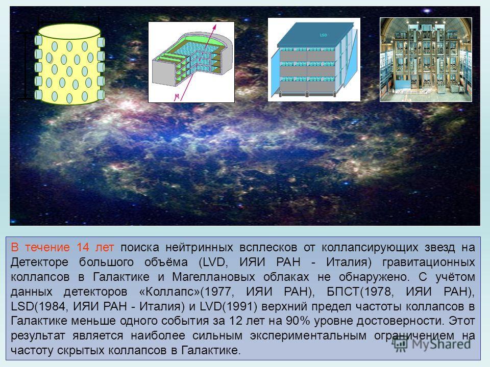 В течение 14 лет поиска нейтринных всплесков от коллапсирующих звезд на Детекторе большого объёма (LVD, ИЯИ РАН - Италия) гравитационных коллапсов в Галактике и Магеллановых облаках не обнаружено. С учётом данных детекторов «Коллапс»(1977, ИЯИ РАН),