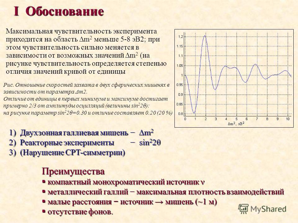 Максимальная чувствительность эксперимента приходится на область Δm 2 меньше 5-8 эВ2; при этом чувствительность сильно меняется в зависимости от возможных значений Δm 2 (на рисунке чувствительность определяется степенью отличия значений кривой от еди