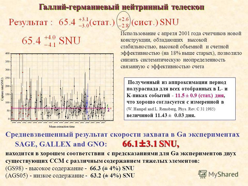 Галлий-германиевый нейтринный телескоп Использование с апреля 2001 года счетчиков новой конструкции, обладающих высокой стабильностью, высокой объемной и счетной эффективностью (на 18% выше старых), позволило снизить систематическую неопределенность