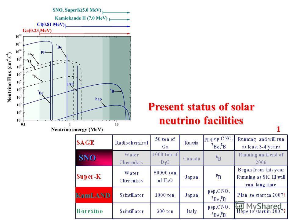 arXiv:hep-ph/0611331 v1 27 Nov 2006