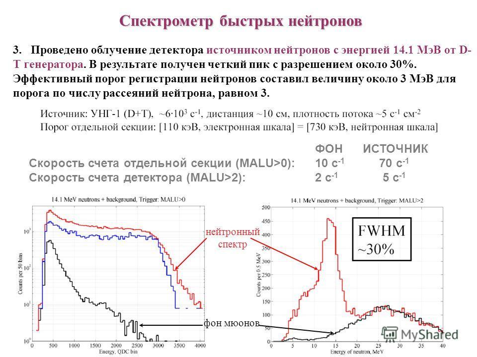 Спектрометр быстрых нейтронов (научн. рук. Д.Н. Абдурашитов) (научн. рук. Д.Н. Абдурашитов) Создание секционного спектрометра быстрых нейтронов с компенсацией нелинейности световыхода сцинтиллятора высокого разрешения (поряд- ка 10-15% для энергии не