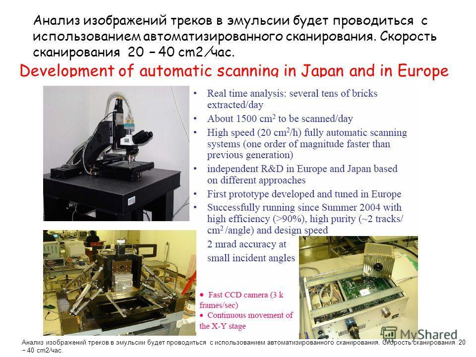 Development of automatic scanning in Japan and in Europe Анализ изображений треков в эмульсии будет проводиться с использованием автоматизированного сканирования. Скорость сканирования 20 40 cm2/час.