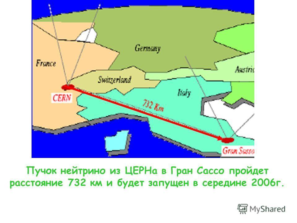 Пучок нейтрино из ЦЕРНа в Гран Сассо пройдет расстояние 732 км и будет запущен в середине 2006г.