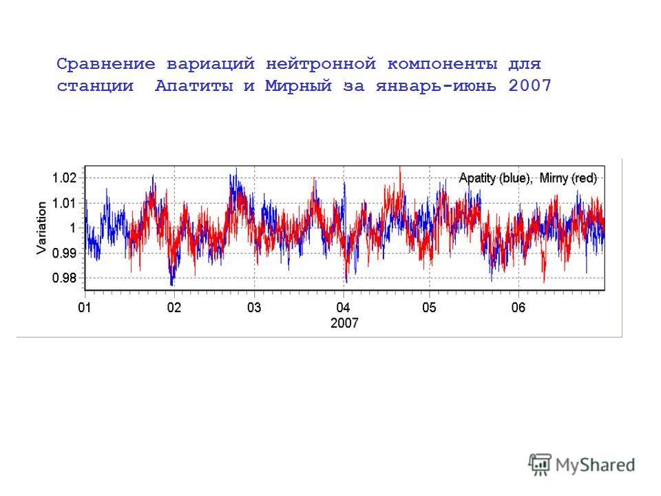 Сравнение вариаций нейтронной компоненты для станции Апатиты и Мирный за январь-июнь 2007