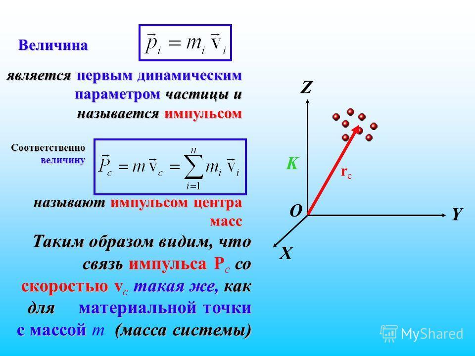 является первым динамическим параметром частицы и называется импульсом Величина называют импульсом центра масс Соответственно величину X Y Z K O rcrc Таким образом видим, что связь импульса P c со скоростью v c такая же, как для м материальной точки