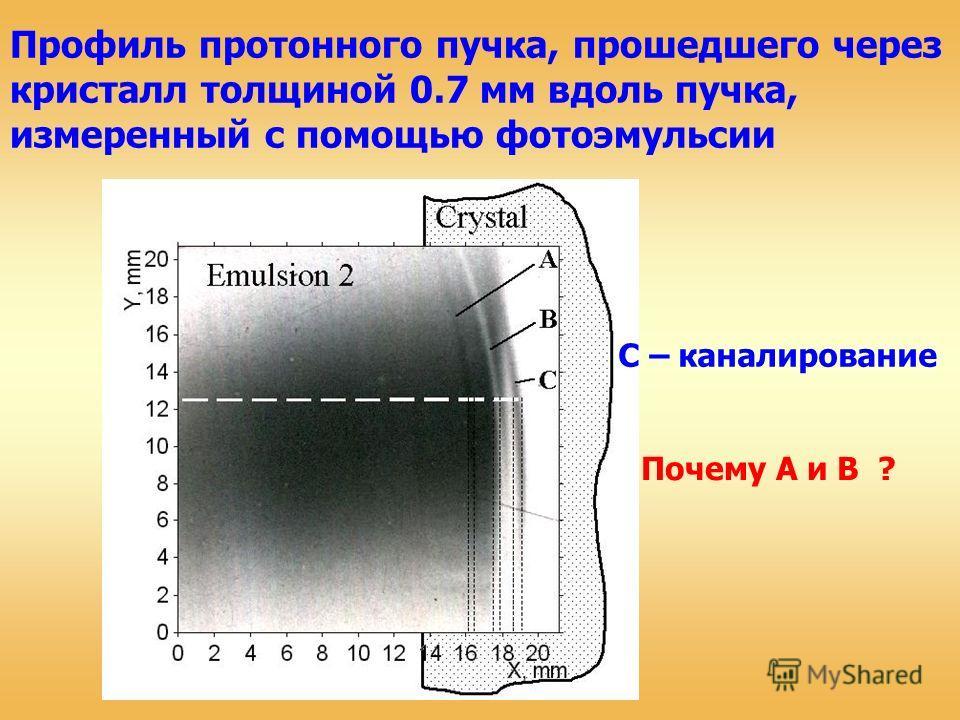 Профиль протонного пучка, прошедшего через кристалл толщиной 0.7 мм вдоль пучка, измеренный с помощью фотоэмульсии C – каналирование Почему A и В ?