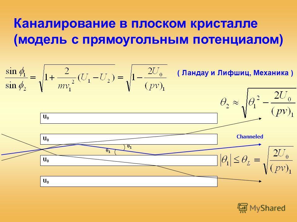 Каналирование в плоском кристалле (модель с прямоугольным потенциалом) U0U0 U0U0 U0U0 U0U0 θ1θ1 θ1θ1 Channeled ( Ландау и Лифшиц, Механика )