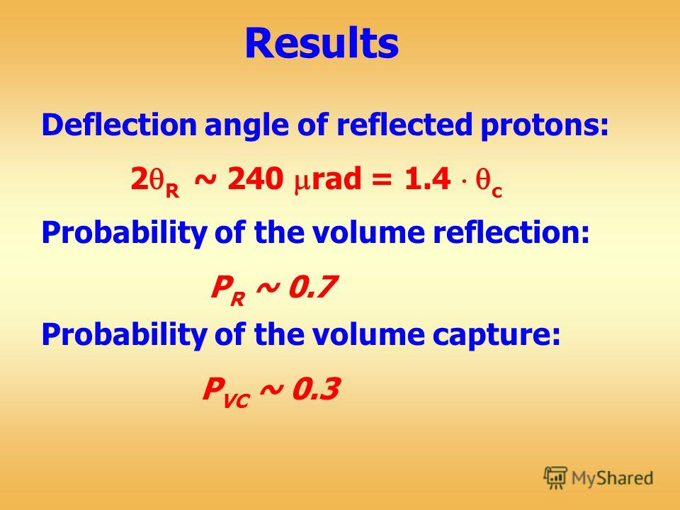 Results Deflection angle of reflected protons: 2 R ~ 240 rad = 1.4 c Probability of the volume reflection: P R ~ 0.7 Probability of the volume capture: P VC ~ 0.3