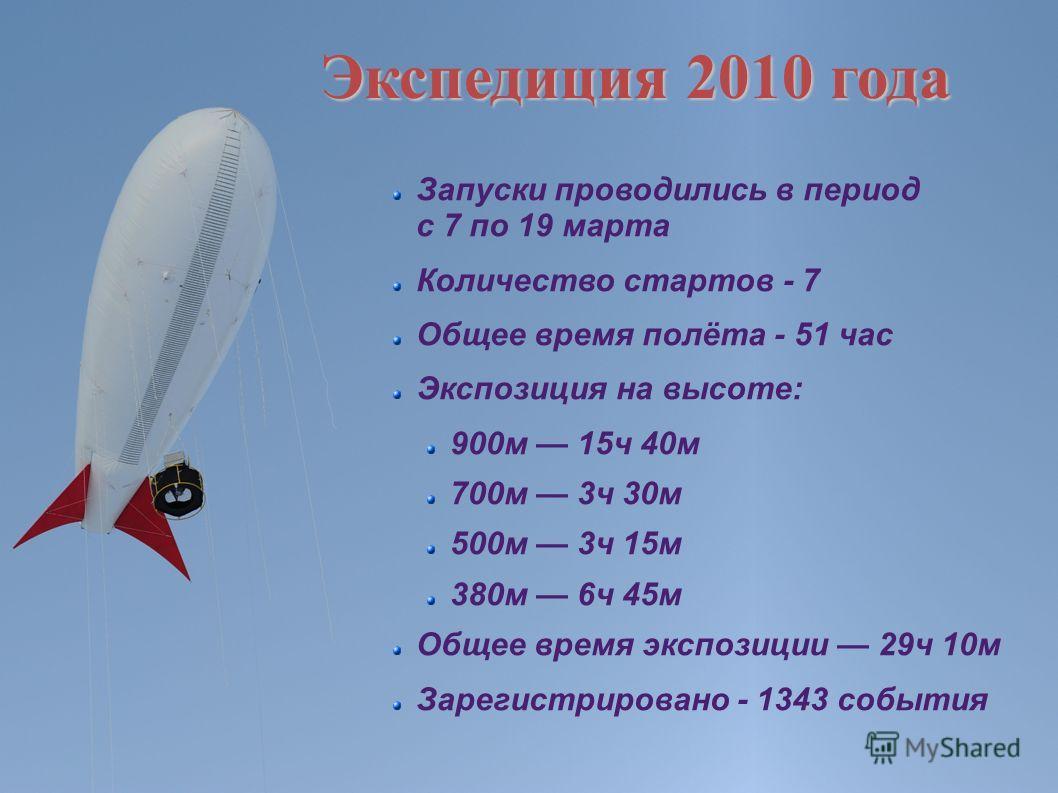 Запуски проводились в период с 7 по 19 марта Количество стартов - 7 Общее время полёта - 51 час Экспозиция на высоте: 900м 15ч 40м 700м 3ч 30м 500м 3ч 15м 380м 6ч 45м Общее время экспозиции 29ч 10м Зарегистрировано - 1343 события Экспедиция 2010 года