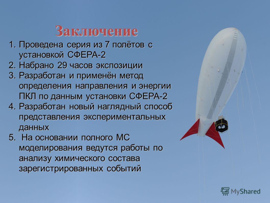 Заключение 1. Проведена серия из 7 полётов с установкой СФЕРА-2 2. Набрано 29 часов экспозиции 3. Разработан и применён метод определения направления и энергии ПКЛ по данным установки СФЕРА-2 4. Разработан новый наглядный способ представления экспери