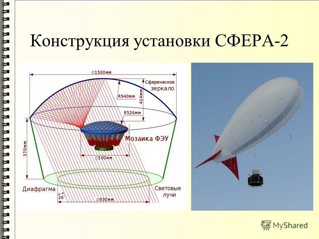 Конструкция установки СФЕРА-2