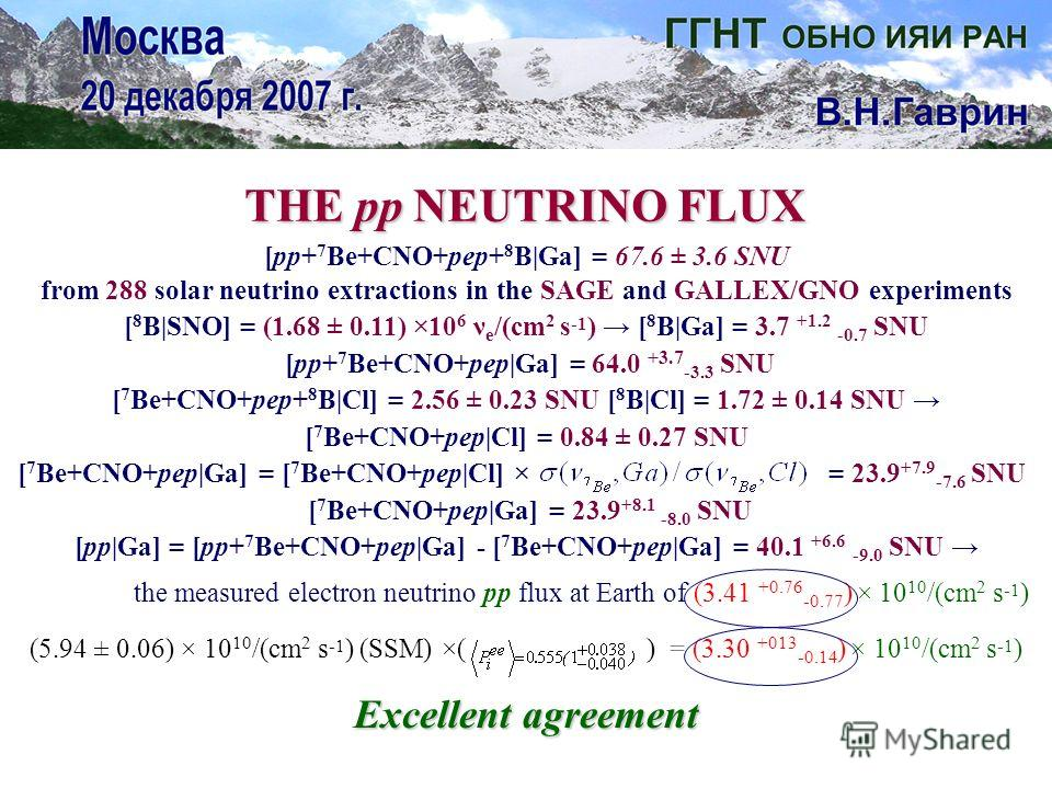 [pp+ 7 Be+CNO+pep+ 8 B|Ga] = 67.6 ± 3.6 SNU from 288 solar neutrino extractions in the SAGE and GALLEX/GNO experiments [ 8 B|SNO] = (1.68 ± 0.11) ×10 6 ν e /(cm 2 s -1 ) [ 8 B|Ga] = 3.7 +1.2 -0.7 SNU [pp+ 7 Be+CNO+pep|Ga] = 64.0 +3.7 -3.3 SNU [ 7 Be+