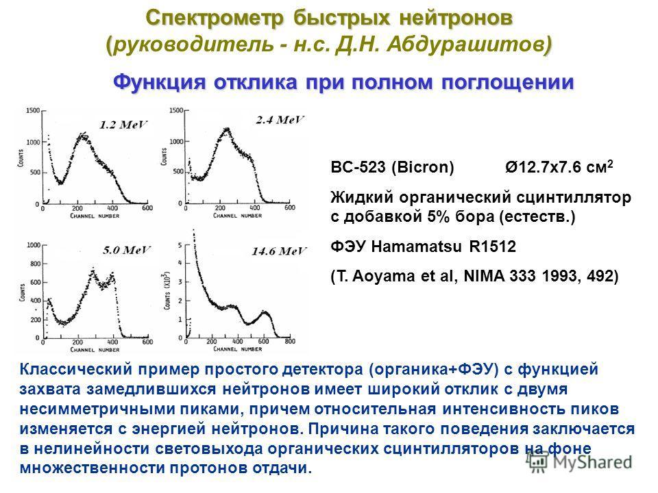 Функция отклика при полном поглощении BC-523 (Bicron) Ø12.7x7.6 см 2 Жидкий органический сцинтиллятор с добавкой 5% бора (естеств.) ФЭУ Hamamatsu R1512 (T. Aoyama et al, NIMA 333 1993, 492) Классический пример простого детектора (органика+ФЭУ) с функ