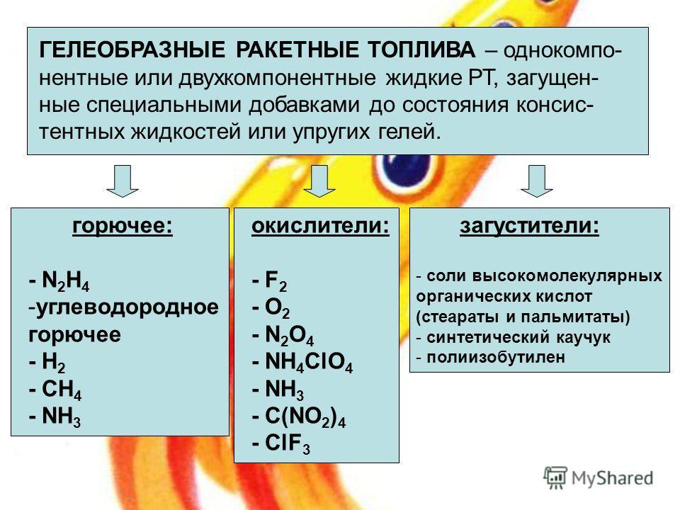ГЕЛЕОБРАЗНЫЕ РАКЕТНЫЕ ТОПЛИВА – однокомпо- нентные или двухкомпонентные жидкие РТ, загущен- ные специальными добавками до состояния консис- тентных жидкостей или упругих гелей. горючее: - N 2 H 4 -углеводородное горючее - H 2 - CH 4 - NH 3 загустител