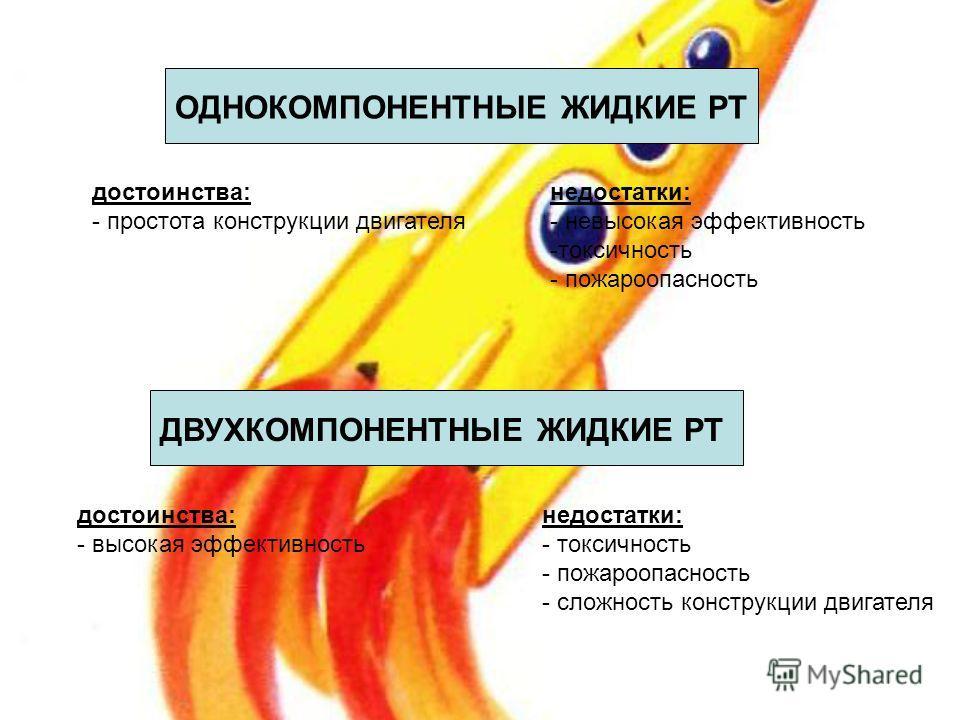 ОДНОКОМПОНЕНТНЫЕ ЖИДКИЕ РТ достоинства: - простота конструкции двигателя недостатки: - невысокая эффективность -токсичность - пожароопасность ДВУХКОМПОНЕНТНЫЕ ЖИДКИЕ РТ достоинства: - высокая эффективность недостатки: - токсичность - пожароопасность