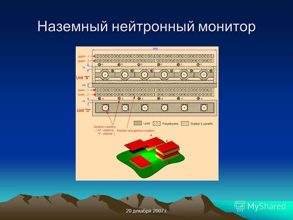 20 декабря 2007 г. Наземный нейтронный монитор