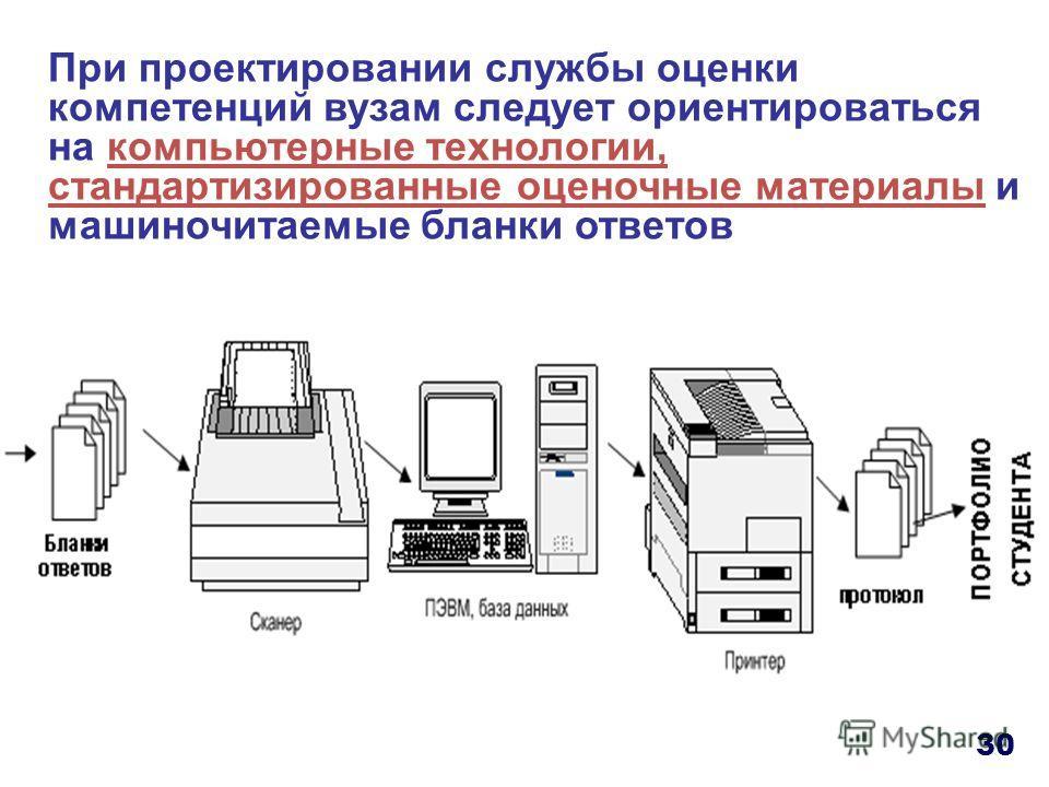 30 При проектировании службы оценки компетенций вузам следует ориентироваться на компьютерные технологии, стандартизированные оценочные материалы и машиночитаемые бланки ответов