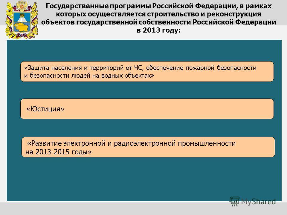 Государственные программы Российской Федерации, в рамках которых осуществляется строительство и реконструкция объектов государственной собственности Российской Федерации в 2013 году: «Защита населения и территорий от ЧС, обеспечение пожарной безопасн