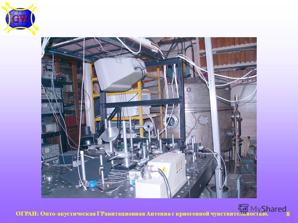ОГРАН: Опто-акустическая ГРавитационная Антенна с криогенной чувствительностью. 8