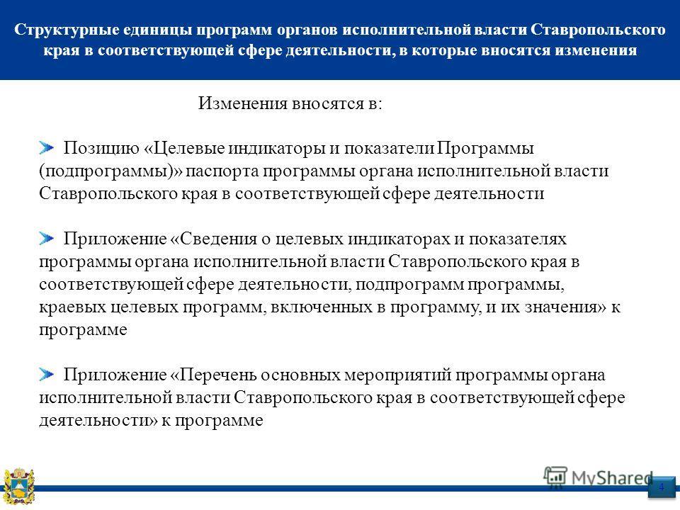 Структурные единицы программ органов исполнительной власти Ставропольского края в соответствующей сфере деятельности, в которые вносятся изменения 4 4 Позицию «Целевые индикаторы и показатели Программы (подпрограммы)» паспорта программы органа исполн