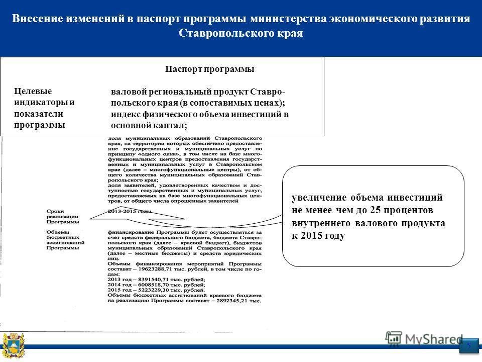 Внесение изменений в паспорт программы министерства экономического развития Ставропольского края 5 5 Паспорт программы валовой региональный продукт Ставро- польского края (в сопоставимых ценах); индекс физического объема инвестиций в основной каптал;