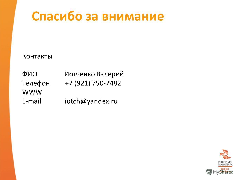 Спасибо за внимание Контакты ФИО Иотченко Валерий Телефон +7 (921) 750-7482 WWW E-mail iotch@yandex.ru