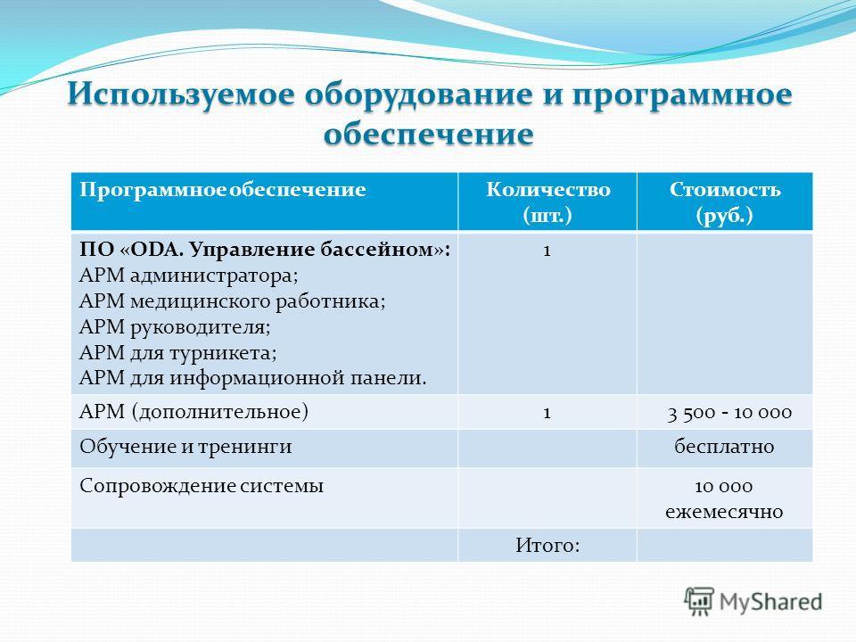 Программное обеспечениеКоличество (шт.) Стоимость (руб.) ПО «ODA. Управление бассейном»: АРМ администратора; АРМ медицинского работника; АРМ руководителя; АРМ для турникета; АРМ для информационной панели. 1 АРМ (дополнительное)1 3 500 - 10 000 Обучен