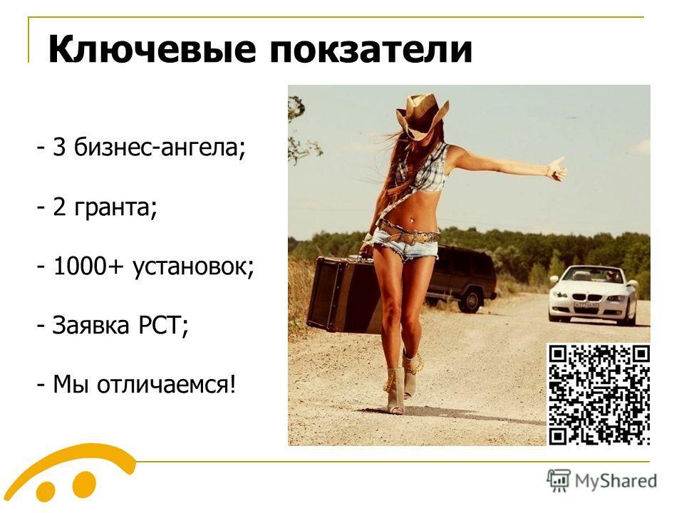 Ключевые покзатели - 3 бизнес-ангела; - 2 гранта; - 1000+ установок; - Заявка PCT; - Мы отличаемся!
