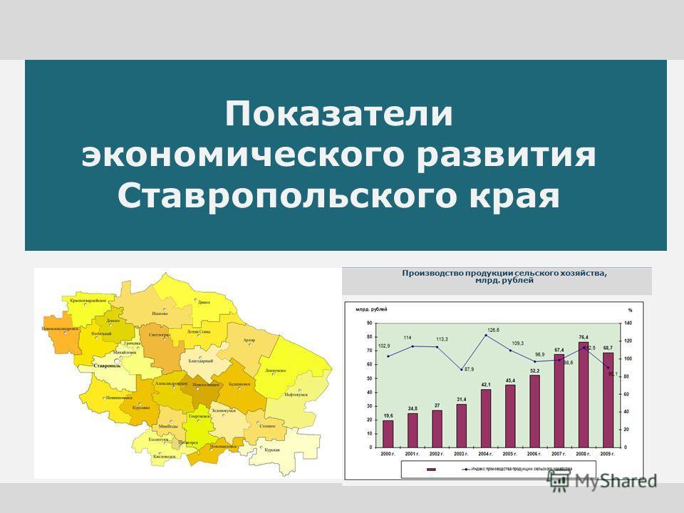 Показатели экономического развития Ставропольского края
