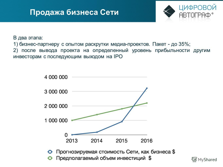 Продажа бизнеса Сети В два этапа: 1) бизнес-партнеру с опытом раскрутки медиа-проектов. Пакет - до 35%; 2) после вывода проекта на определенный уровень прибыльности другим инвесторам с последующим выходом на IPO