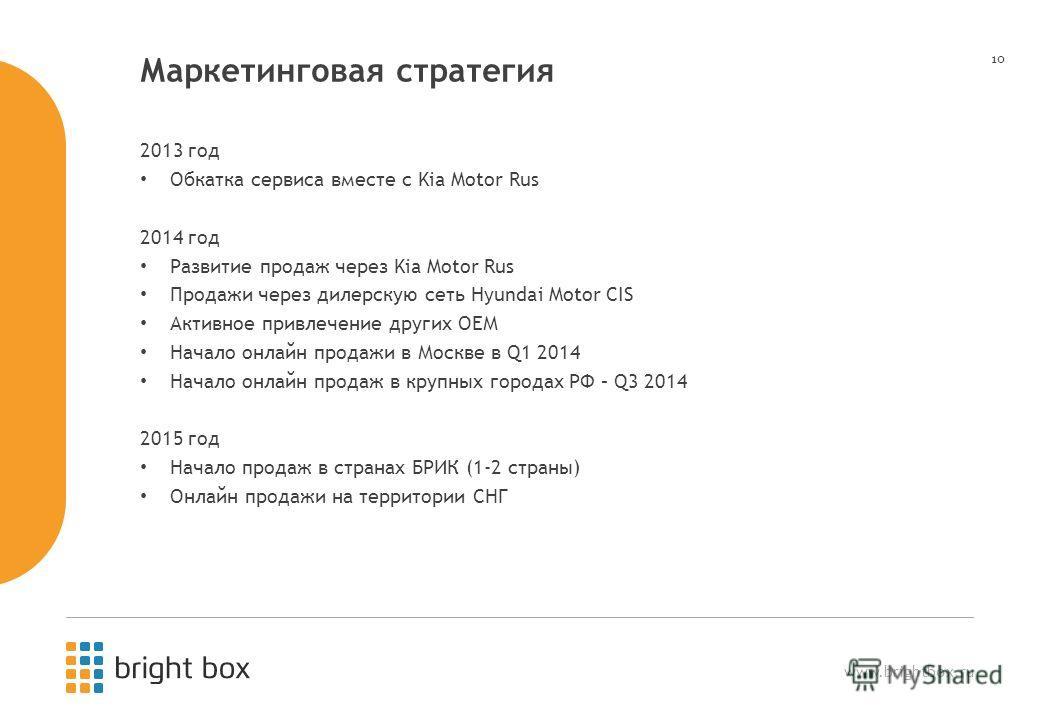 www.brightbox.ru 10 Маркетинговая стратегия 2013 год Обкатка сервиса вместе с Kia Motor Rus 2014 год Развитие продаж через Kia Motor Rus Продажи через дилерскую сеть Hyundai Motor CIS Активное привлечение других ОЕМ Начало онлайн продажи в Москве в Q