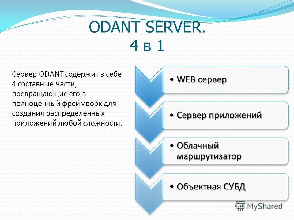 Сервер ODANT содержит в себе 4 составные части, превращающие его в полноценный фреймворк для создания распределенных приложений любой сложности. ODANT SERVER. 4 в 1 WEB серверWEB сервер Сервер приложенийСервер приложений Облачный маршрутизаторОблачны