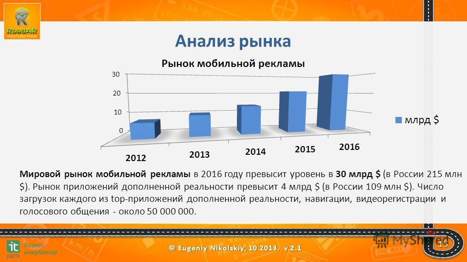© Eugeniy Nikolskiy, 10.2013. v.2.1 Анализ рынка Мировой рынок мобильной рекламы в 2016 году превысит уровень в 30 млрд $ (в России 215 млн $). Рынок приложений дополненной реальности превысит 4 млрд $ (в России 109 млн $). Число загрузок каждого из
