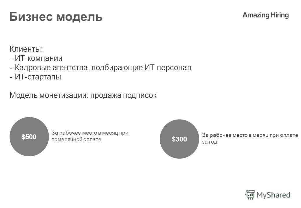 Бизнес модель ЛОГОТИП Вашей компании $500 За рабочее место в месяц при помесячной оплате $300 За рабочее место в месяц при оплате за год Клиенты: -ИТ-компании -Кадровые агентства, подбирающие ИТ персонал -ИТ-стартапы Модель монетизации: продажа подпи