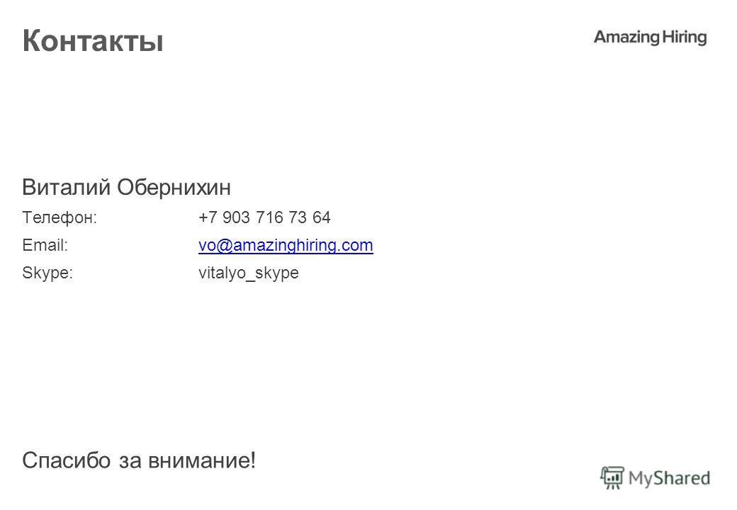 Контакты ЛОГОТИП Вашей компании Виталий Обернихин Tелефон:+7 903 716 73 64 Email:vo@amazinghiring.com Skype:vitalyo_skype Спасибо за внимание!
