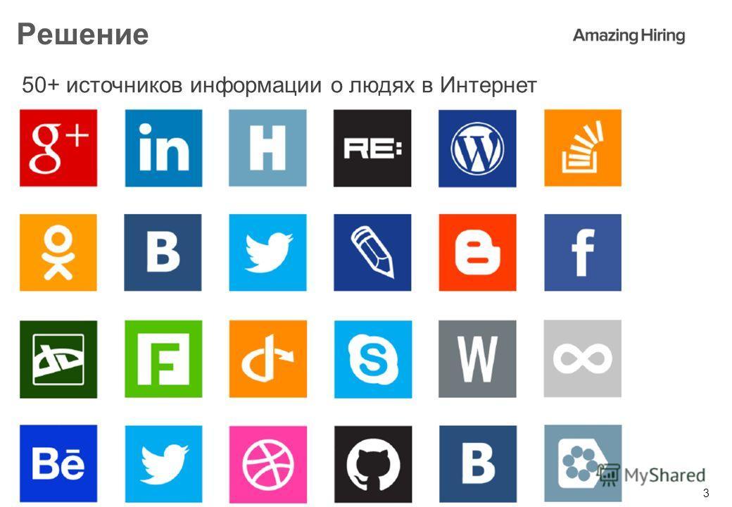 3 Решение ЛОГОТИП Вашей компании 50+ источников информации о людях в Интернет
