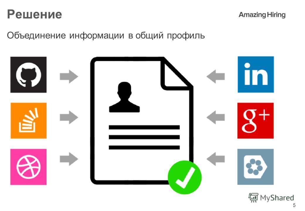 5 Решение ЛОГОТИП Вашей компании Объединение информации в общий профиль