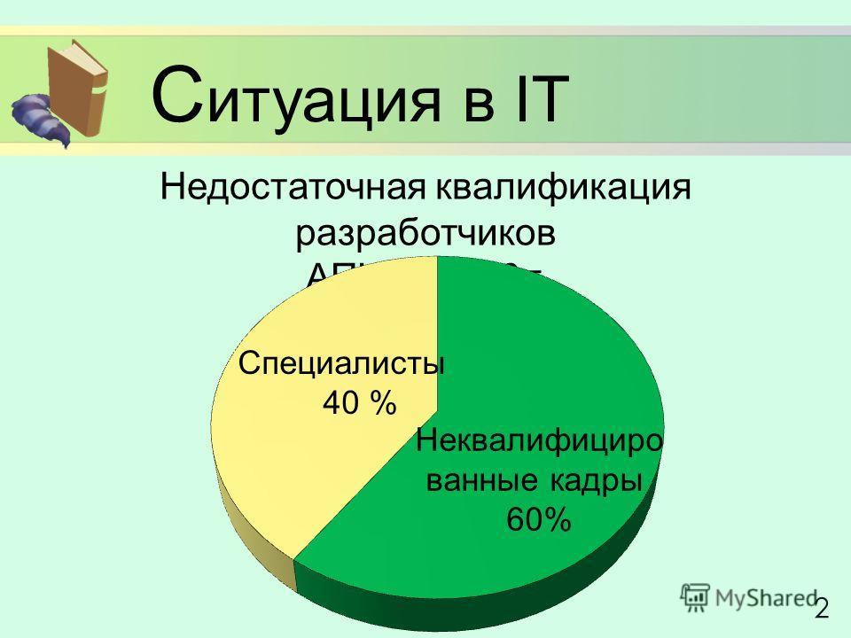 Недостаточная квалификация разработчиков АПКИТ, 2010 г. 2 С итуация в IT
