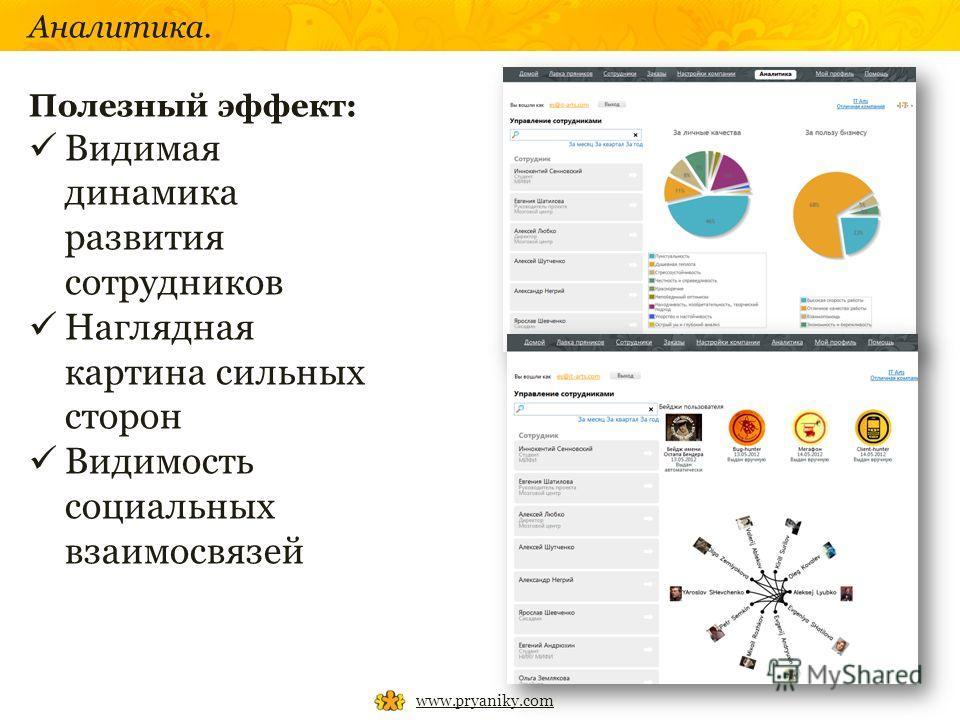 Аналитика. www.pryaniky.com Полезный эффект: Видимая динамика развития сотрудников Наглядная картина сильных сторон Видимость социальных взаимосвязей